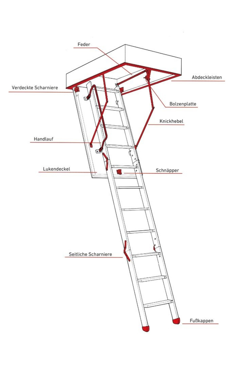 Bolzenplatte Dolle Bodentreppe profi, extra F30 und F90 – Bild 2