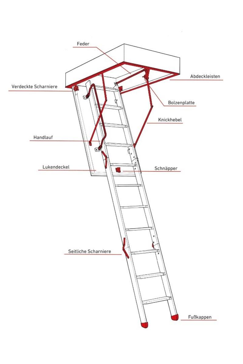 Ersatzteil Deckelscharnier Dolle Bodentreppe profi / extra – Bild 2