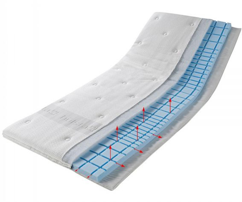h lsta kaltschaum topper schlafen matratzen matratzen topper. Black Bedroom Furniture Sets. Home Design Ideas