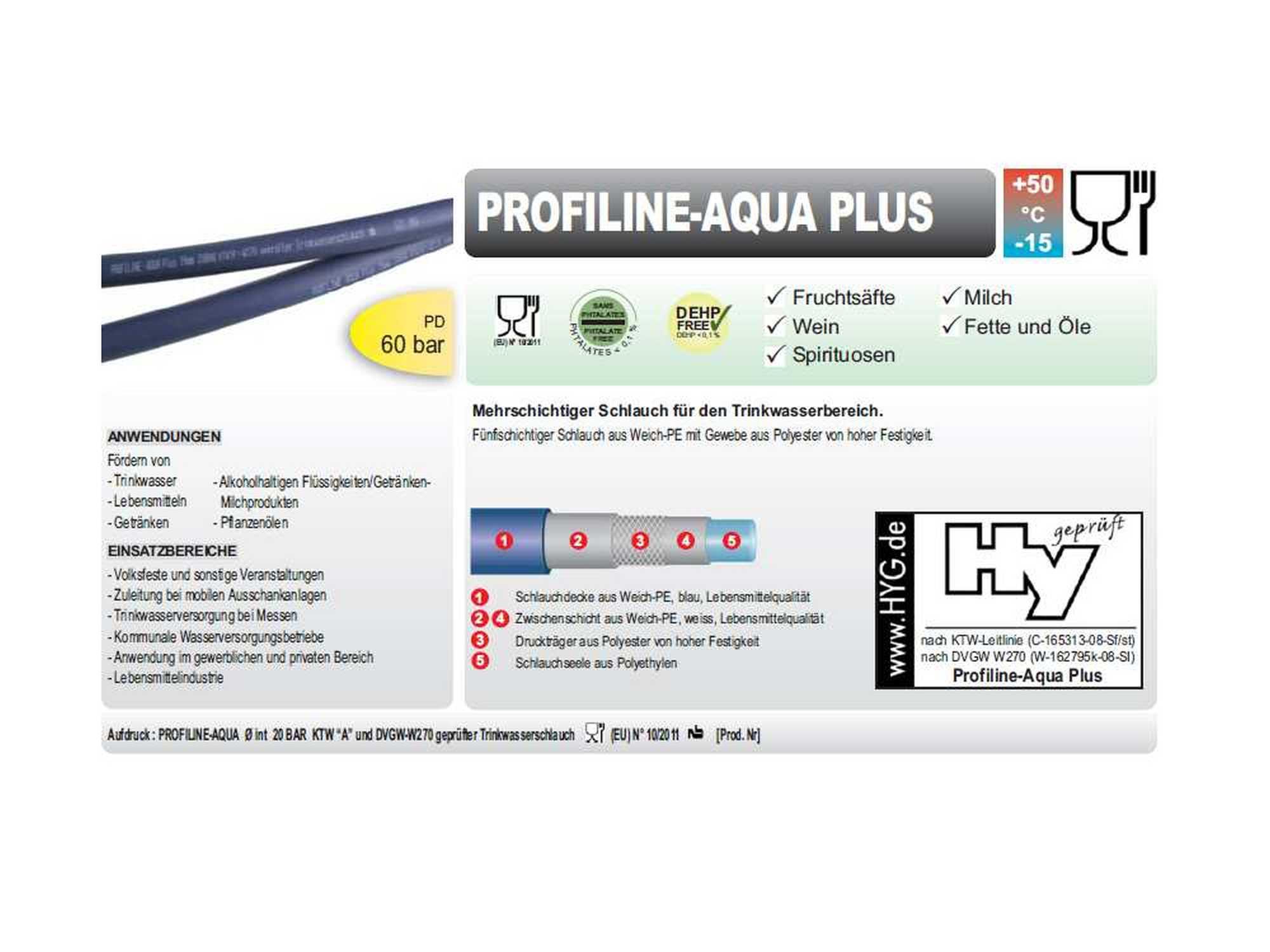 Trinkwasserschlauch Profiline Aqua Plus komplett mit GEKA plus Schnellkupplungen montiert