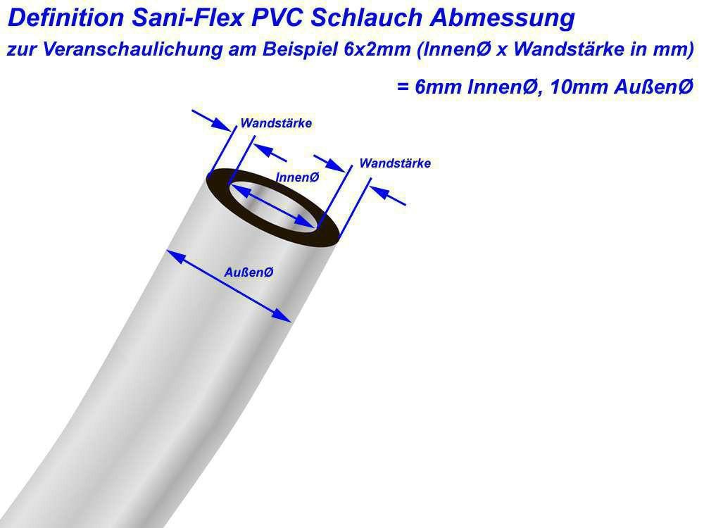 PVC Schlauch Abmessungen