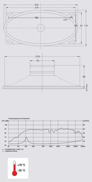 Spezial Lautsprecher für Porsche 911/912 #911