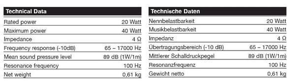 Special fullrange front loudspeaker for Porsche 911/912
