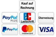 Zahlungsmoeglichkeiten- geschenkartikel-idee