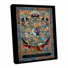 Thangka Das buddistische Lebensrad Reproduktion auf Fine-Art-Papier oder Leinwand – Bild 5