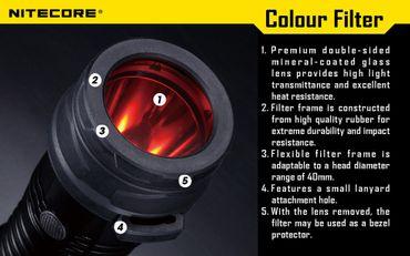 Nitecore Farbfilter Filter 40mm NFR40 NFG40 NFD40 – Bild 1
