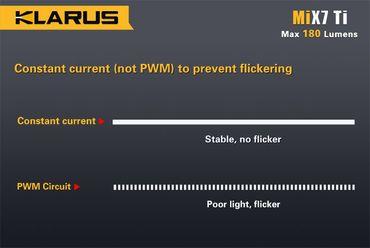 Klarus MIX7 Ti AA Schlüssellampe - Titan mit Seitenschalter – Bild 6