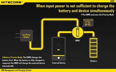 Nitecore UM10 USB Ladegerät für Li-Ionen Akkus mit LCD Display – Bild 5