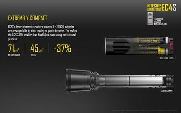 NiteCore EC4S XH-P50 LED Taschenlampe 2150 Lumen – Bild 8