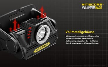 Nitecore HA20  LED Kopflampe für AA Batterien – Bild 2