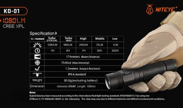Niteye KO-01 CREE XP-L LED bis 1080 Lumen aufladbar – Bild 9