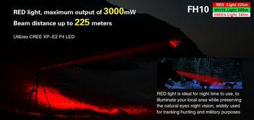 Klarus FH10 Collimator mit Farb LEDs Jagdlampe – Bild 10