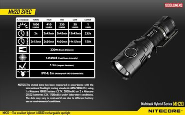 Nitecore Multitask Hybrid MH20GT XP-L HI LED Handthrower aufladbar – Bild 10