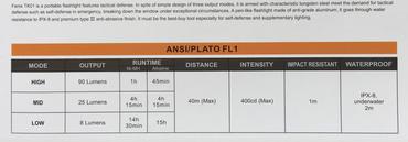 Fenix TK01 tactical Pen light 90 Lumen – Bild 3