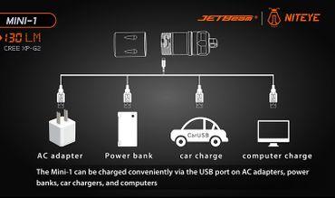 Niteye Mini-1 USB LED Akku Lampe bis 130 Lumen HERZ Geschenkverpackung – Bild 8