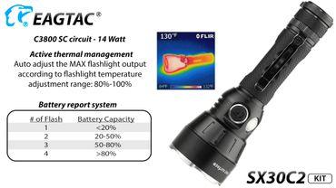 EagTac SX30C2 Kit mit XHP35 Hi E2 LED mit 1870 Lumen  – Bild 5