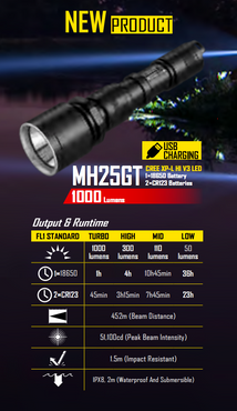 Nitecore Multitask Hybrid MH25GT mit XP-L HI V3 LED mit 1000 Lumen ---ab April 2017---