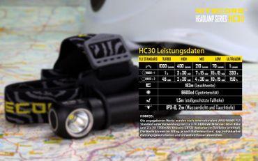 Nitecore HC30W XM-L2 LED Kopflampe für 18650er Akku – Bild 10