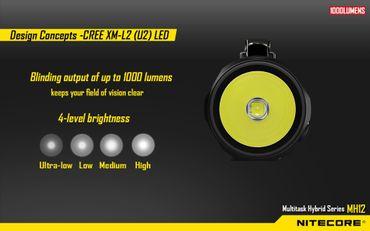 Nitecore Multitask Hybrid MH12 - cool white – Bild 5