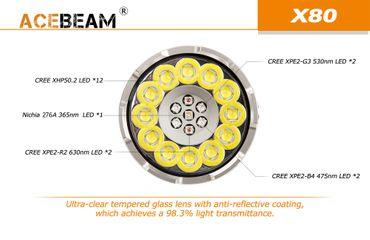 Acebeam X80 Vers. 2018 mit 25000 Lumen für 4x 18650er Akkus – Bild 3