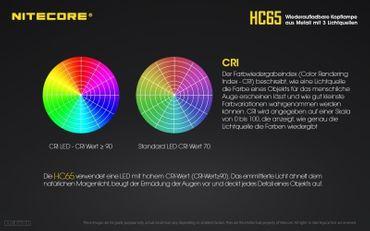 Nitecore HC65 1000 XM-L2 LED Kopflampe HCRI LED und rote LED aufladbar – Bild 4