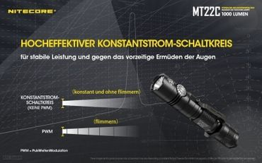 NiteCore MT22C CREE XP-L HD V6 LED 0,5 bis 1000 Lumen - Rotary Switch – Bild 8