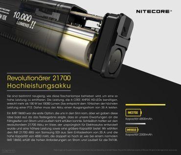 Nitecore TM10K mit 10.000 Lumen – Bild 7