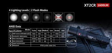 Klarus XT2CR CAMO mit XHP-35 HD E4 LED und Dualswitch – Bild 4
