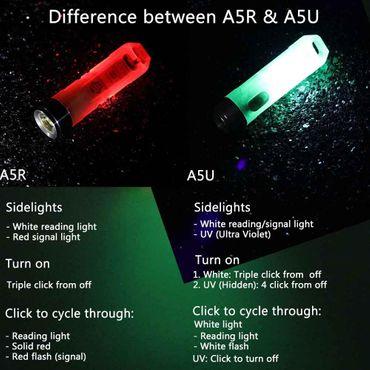 selected-lights Rovyvon Aurora A5 nachleuchtend rot weiss Mini USB aufladbare Schlüsselbundlampe – Bild 6