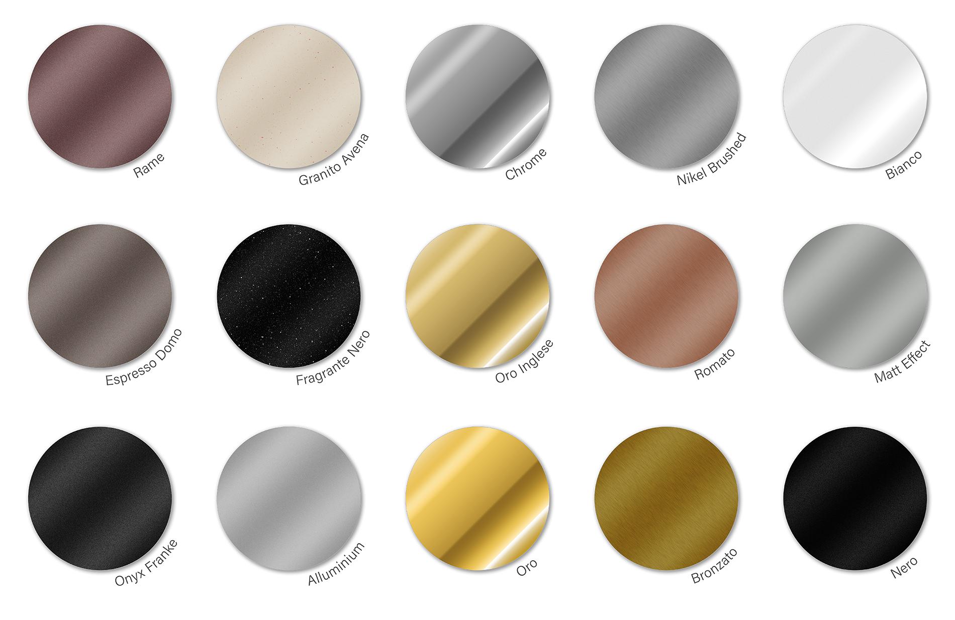 Farbmuster für Armaturbeschichtung