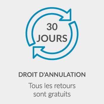 DROIT D'ANNULATION