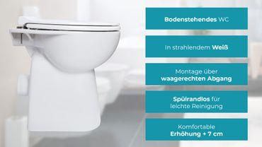 Spülrandlose Stand-WC's – Bild 3
