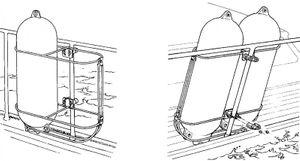 Fenderkorb 2 x 190 mm – Bild 3