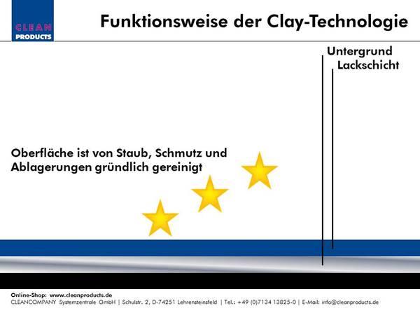 CLEANPRODUCTS CLAY-Pad Medium 135 mm Polymer-Tonerde-Lack-Reinigungsscheibe - 1 Stück – Bild 5