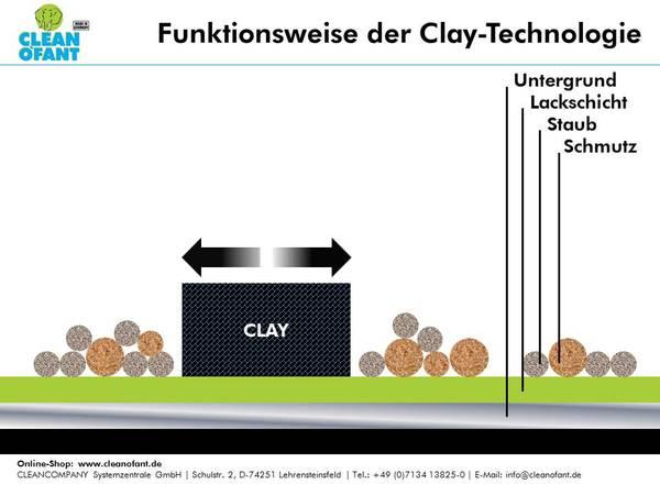 CLEANOFANT CLAY-Handschuh Medium Polymer-Tonerde-Lack-GFK/Gelcoat-Reinigungs-Handschuh - 1 Stück – Bild 4