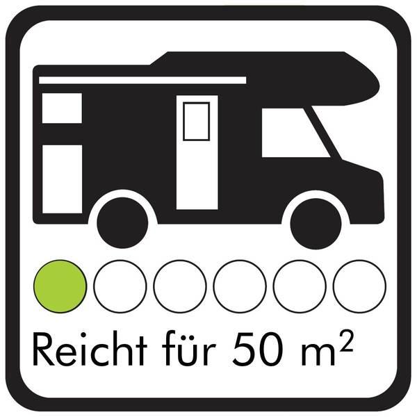 CLEANOFANT Außen-SAUBER 500 ml (Wohnwagenreiniger / Wohnmobilreiniger) – Bild 2