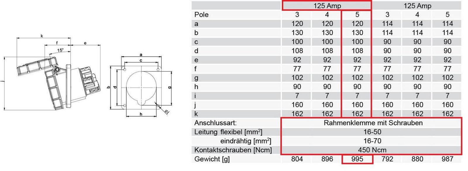 BK10 Bügelbild Bügeltransfer Aquarell Sugar Wolf Ethno DIN A4 A5 helle Stoffe