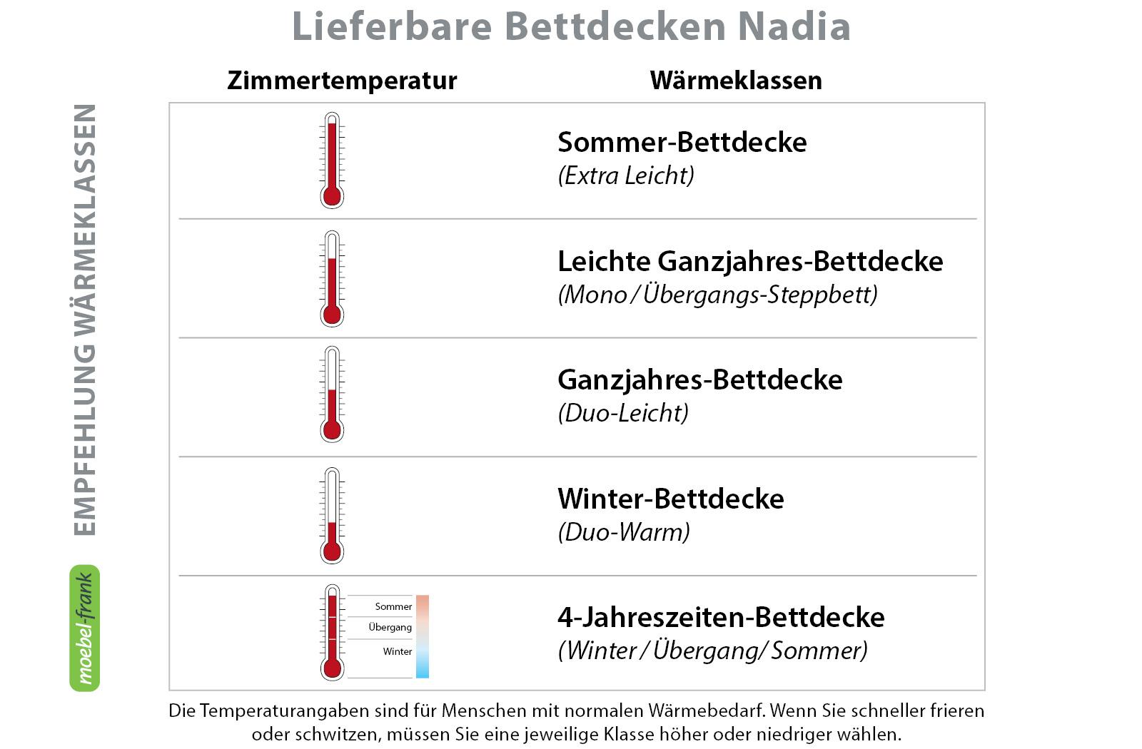 Bettdecke 4-Jahreszeiten-Decke  KBT Merino Schurwolle + KBA Baumwolle BIO Natur Nadia – Bild 7