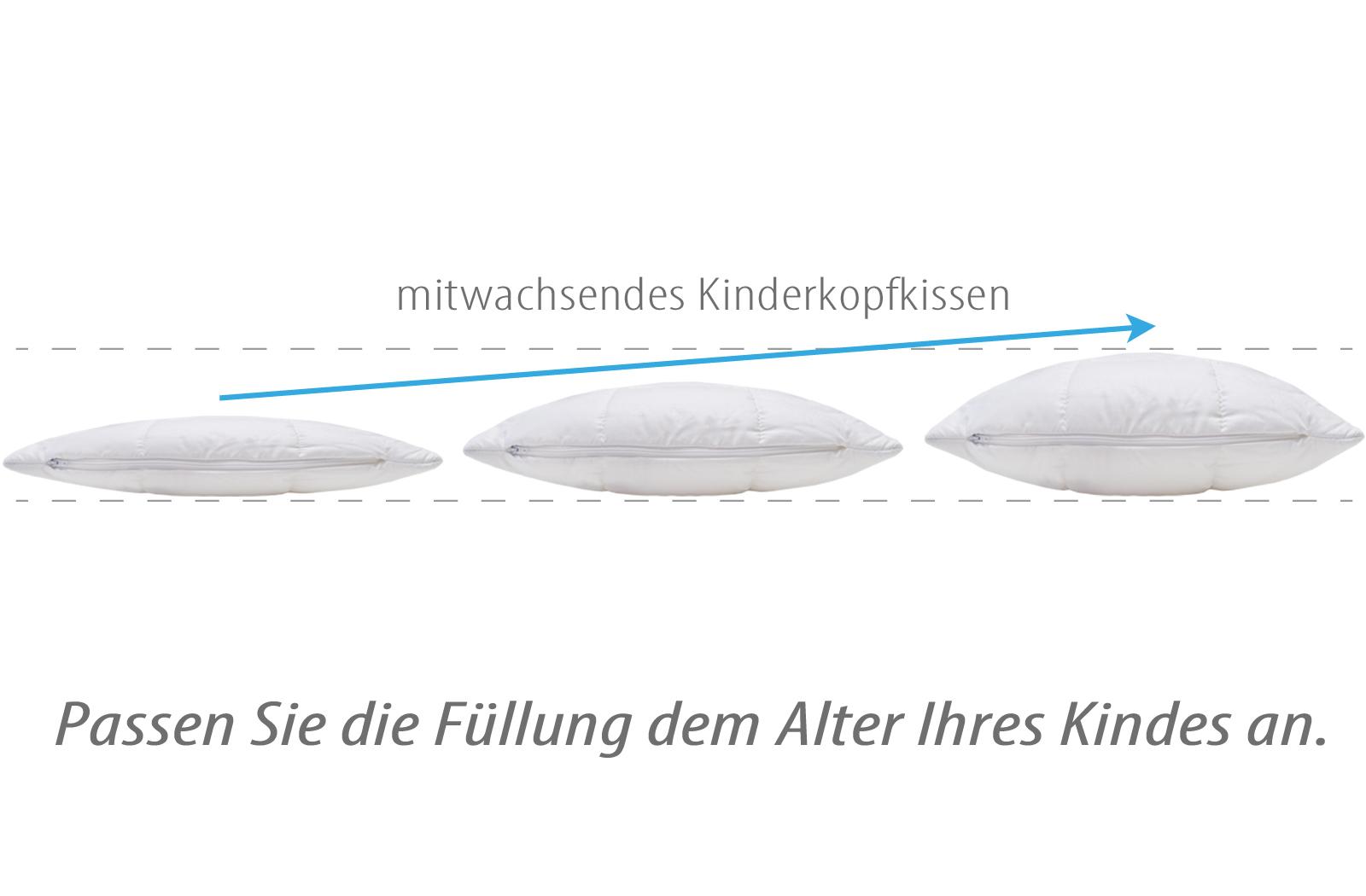 Kinderkopfkissen mit Tencel höhenverstellbar 40x60 waschbar – Bild 2