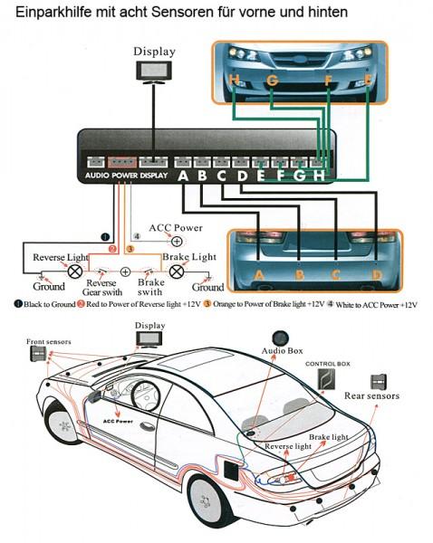 Auto Einparkhilfe / KFZ Parkhilfe 8 PDC Sensoren wasserdichte Verbinder – Bild 5