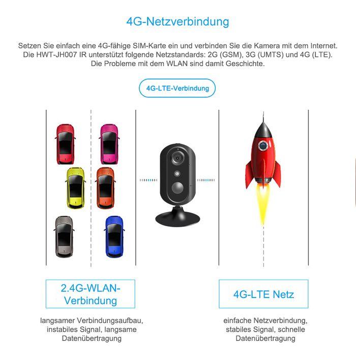 4G / LTE IP Kamera Überwachungskamera mit Akku für SIM Telefonkarte WLAN WIFI Cloud HD 1 Megapixel 30 Tage Cloud – Bild 4