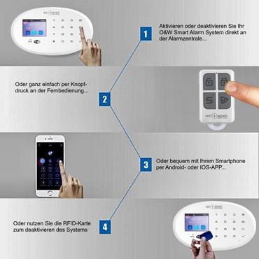 GSM WiFi Funk - Alarmanlage Set – Bild 2