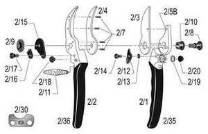 Stellschlüssel für Felco Astscheren