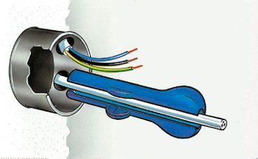 Pro   Abmantelwerkzeug blau – Bild 3