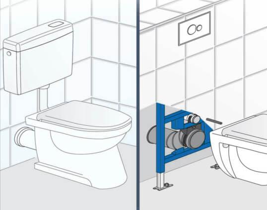 Sanit WC Anschluss
