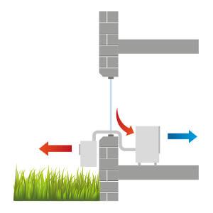 Remko Split Klimaanlage Schema