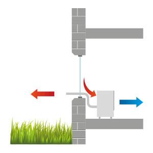 Remko mobile Klimaanlage Schema