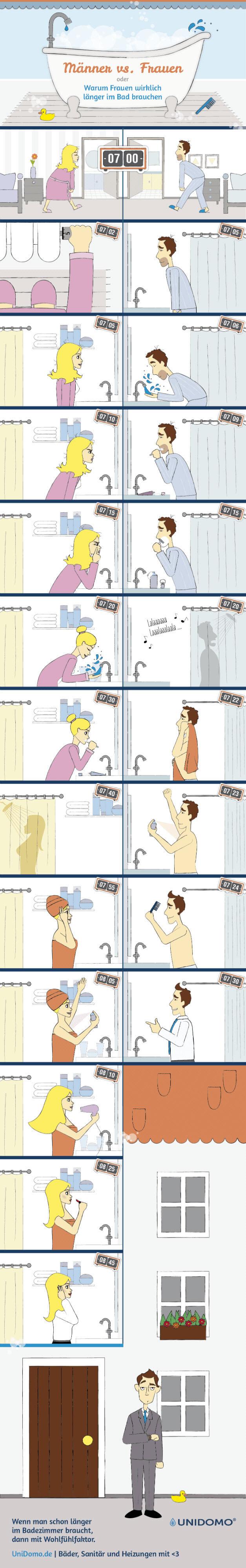 Maenner und Frauen im Bad