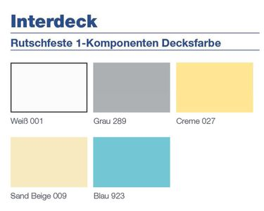 International Interdeck 0,75L – Bild 7