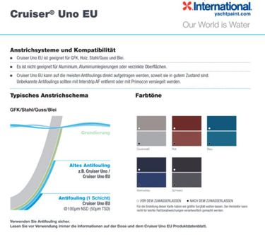 International Cruiser Uno EU 750ml – Bild 7